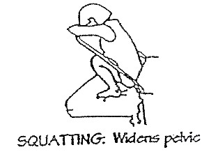 Squatting Is The Position Of Choice In Many Traditional Cultures Naturally Widening The Pelvis Providing More Room For The Baby To Come Out